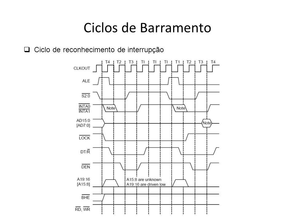 Ciclos de Barramento Ciclo de reconhecimento de interrupção