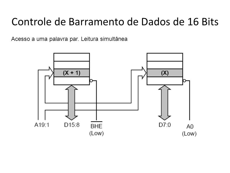 Ciclos de Barramento Parâmetros críticos em ciclo de leitura, onde: TADLTCH é o atraso do latch; TOE, TACC e TCE são os tempos de acesso de dados máximo para dispositivos de memória; TDF é o máximo tempo de flutuação das saídas de um dispositivo de memória antes que o próximo ciclo de barramento inicie.