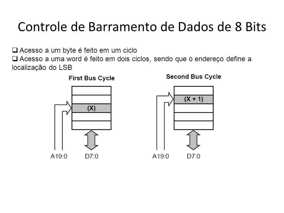 Acesso a um byte é feito em um ciclo Acesso a uma word é feito em dois ciclos, sendo que o endereço define a localização do LSB Controle de Barramento