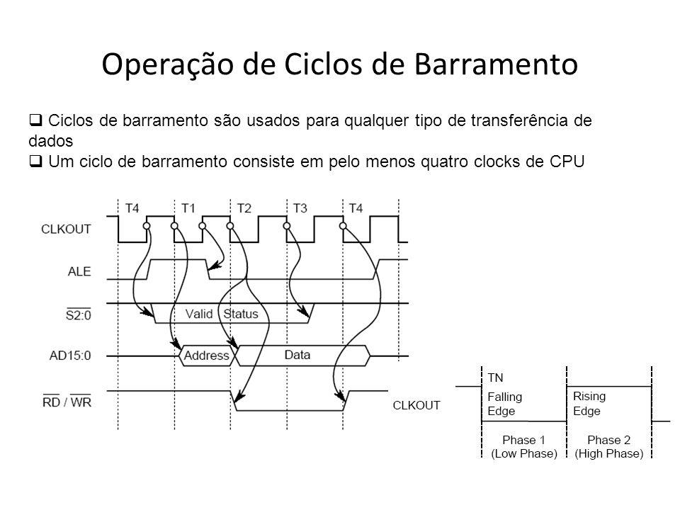Ciclos de barramento são usados para qualquer tipo de transferência de dados Um ciclo de barramento consiste em pelo menos quatro clocks de CPU Operaç