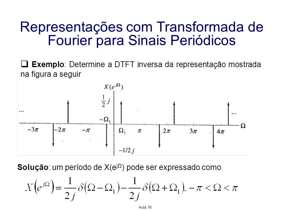 Aula 16 Representações com Transformada de Fourier para Sinais Periódicos Exemplo: Determine a DTFT inversa da representação mostrada na figura a segu