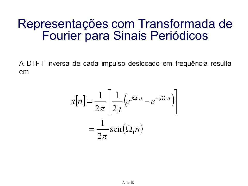 Aula 16 Representações com Transformada de Fourier para Sinais Periódicos A DTFT inversa de cada impulso deslocado em frequência resulta em
