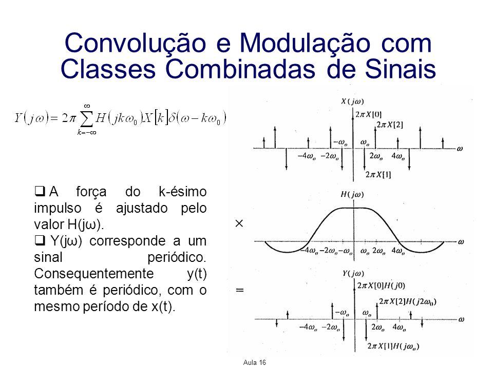 Aula 16 Convolução e Modulação com Classes Combinadas de Sinais A força do k-ésimo impulso é ajustado pelo valor H(jω). Y(jω) corresponde a um sinal p