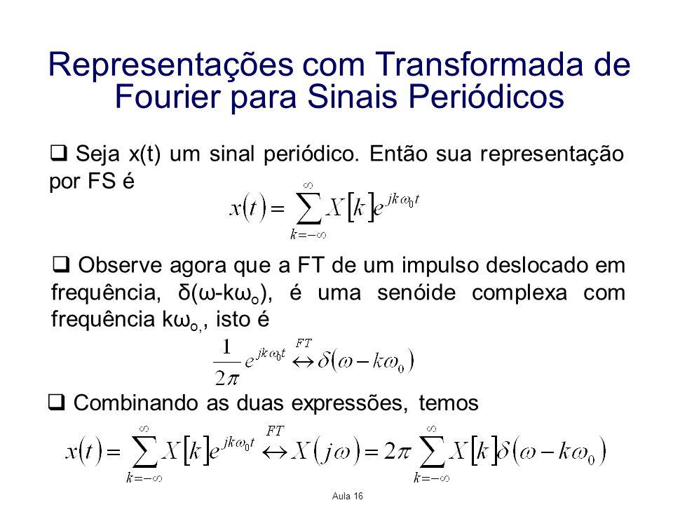 Aula 16 Representações com Transformada de Fourier para Sinais Periódicos Consequentemente, a FT de um sinal periódico é uma série de impulsos espaçados pela frequência fundamental ω o.
