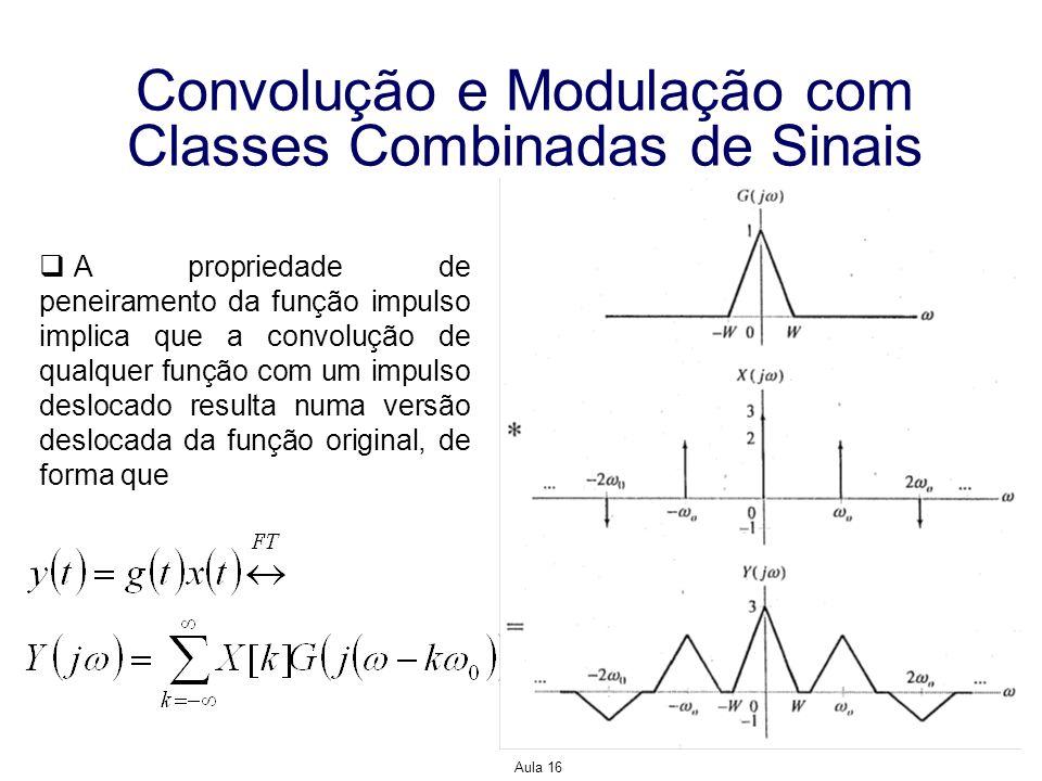 Aula 16 Convolução e Modulação com Classes Combinadas de Sinais A propriedade de peneiramento da função impulso implica que a convolução de qualquer f