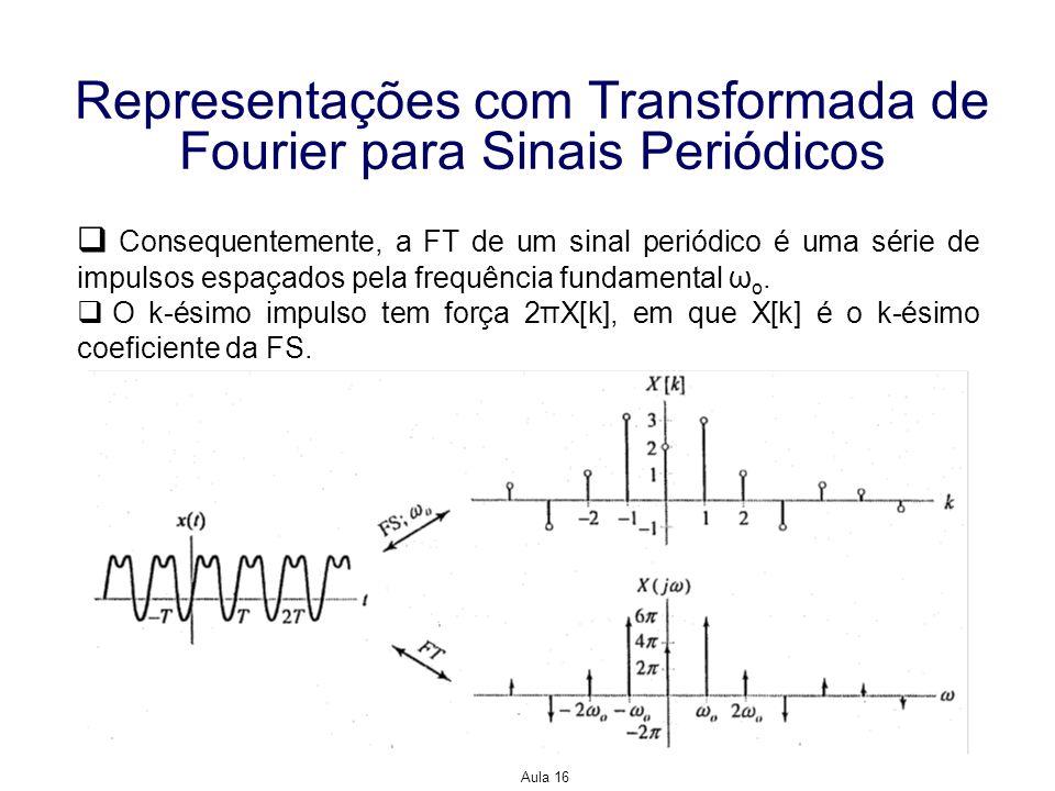 Aula 16 Representações com Transformada de Fourier para Sinais Periódicos Exemplo: Encontre a representação por FT para x(t)=cos(ω 0 t) Solução: A representação por FS para x(t) é Considerando que então