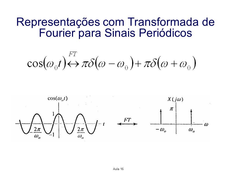 Aula 16 Representações com Transformada de Fourier para Sinais Periódicos Seja x[n] um sinal periódico com período N.