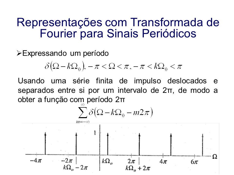 Aula 16 Representações com Transformada de Fourier para Sinais Periódicos A DTFT inversa de é obtida usando a propriedade de peneiramento do impulso, isto é Usando a linearidade e substituindo a última expressão em então