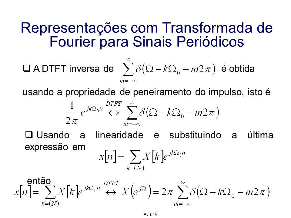 Aula 16 Representações com Transformada de Fourier para Sinais Periódicos A DTFT inversa de é obtida usando a propriedade de peneiramento do impulso,