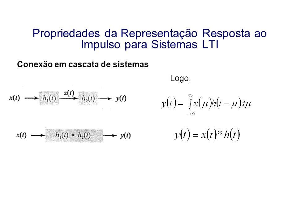 Propriedades da Representação Resposta ao Impulso para Sistemas LTI Conexão em cascata de sistemas Logo,