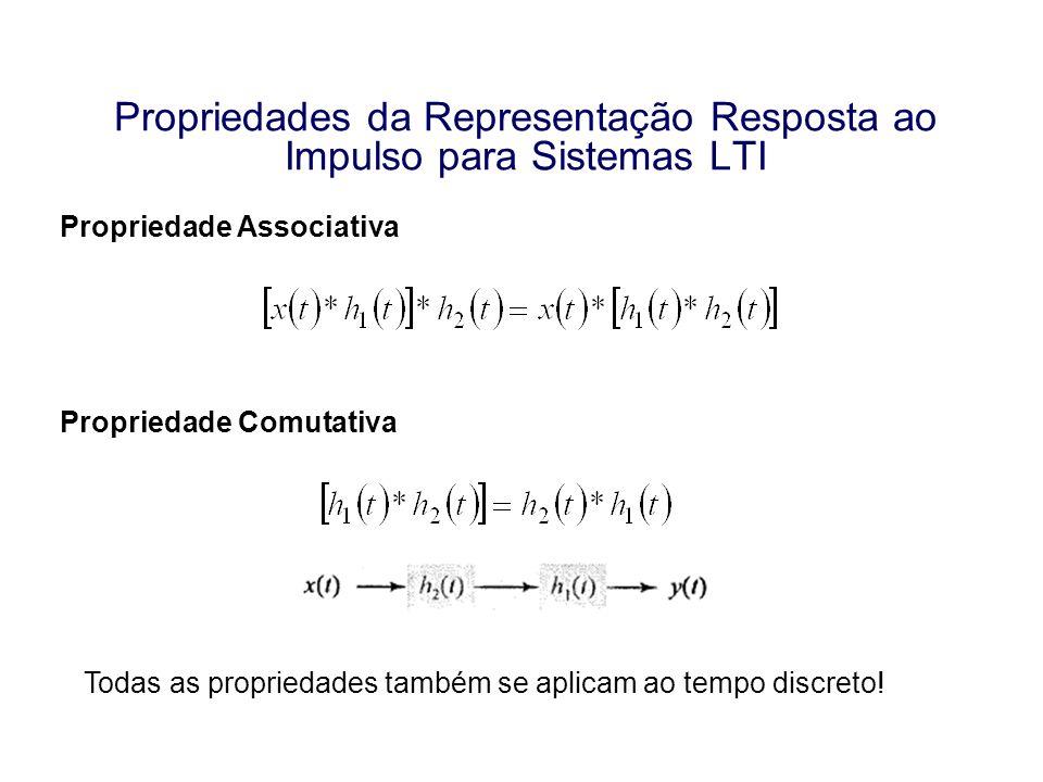 Propriedades da Representação Resposta ao Impulso para Sistemas LTI Propriedade Associativa Propriedade Comutativa Todas as propriedades também se apl