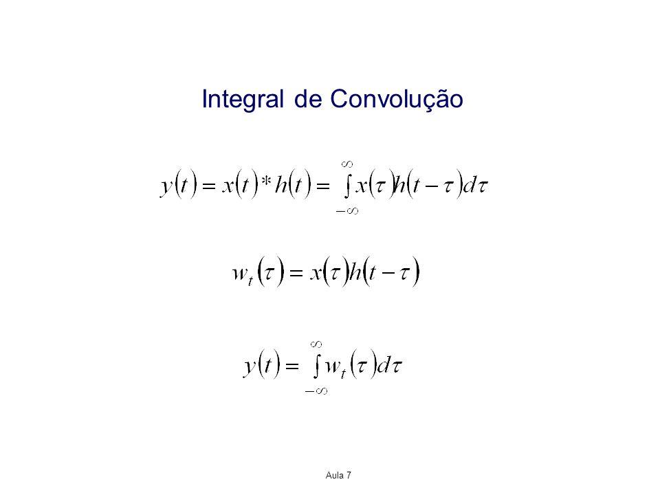 Aula 7 Integral de Convolução EXEMPLO: Considere o circuito RC da figura e suponha que a constante de tempo do circuito seja RC=1s.