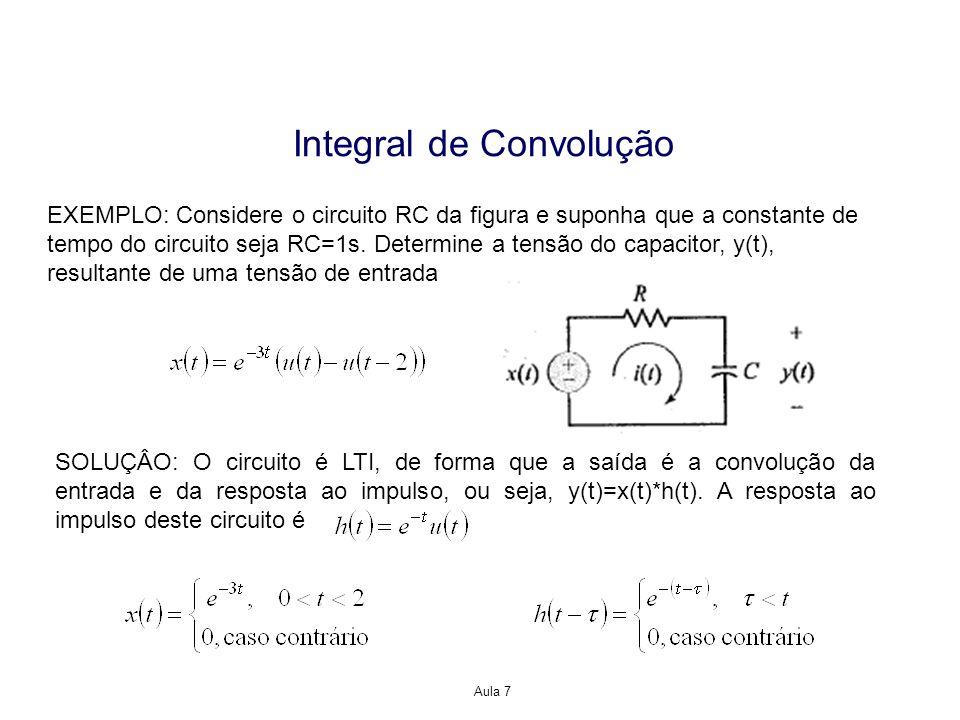 Aula 7 Integral de Convolução EXEMPLO: Considere o circuito RC da figura e suponha que a constante de tempo do circuito seja RC=1s. Determine a tensão