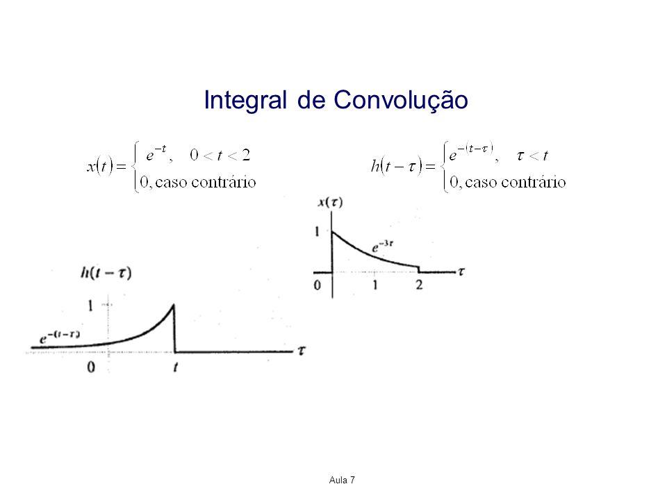 Propriedades da Representação Resposta ao Impulso para Sistemas LTI Exemplo: Considere a interconexão dos sistemas LTI mostrados na figura.