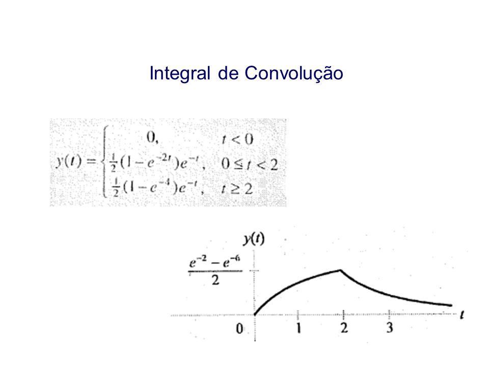 Propriedades da Representação Resposta ao Impulso para Sistemas LTI Conexão paralela de sistemas