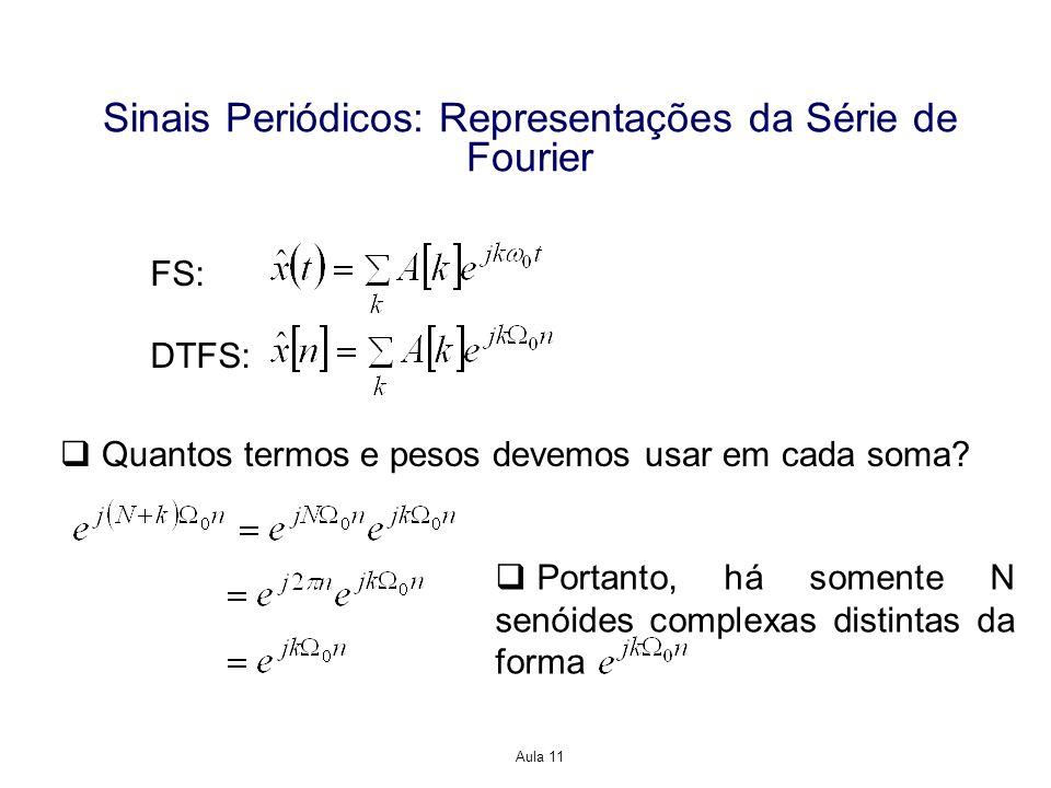 Aula 11 Sinais Periódicos: Representações da Série de Fourier Quantos termos e pesos devemos usar em cada soma.