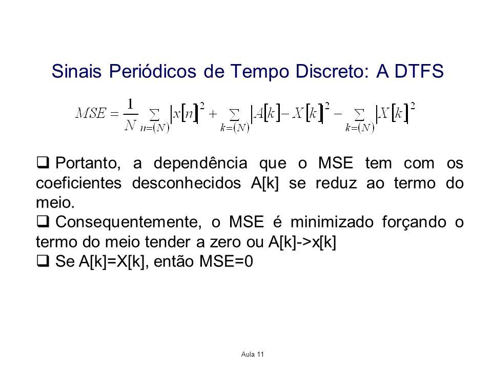 Aula 11 Portanto, a dependência que o MSE tem com os coeficientes desconhecidos A[k] se reduz ao termo do meio.