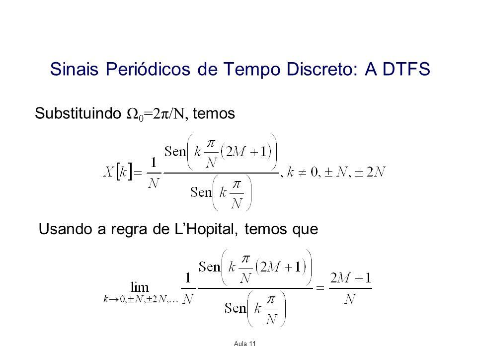 Aula 11 Substituindo Ω 0 =2π/N, temos Sinais Periódicos de Tempo Discreto: A DTFS Usando a regra de LHopital, temos que