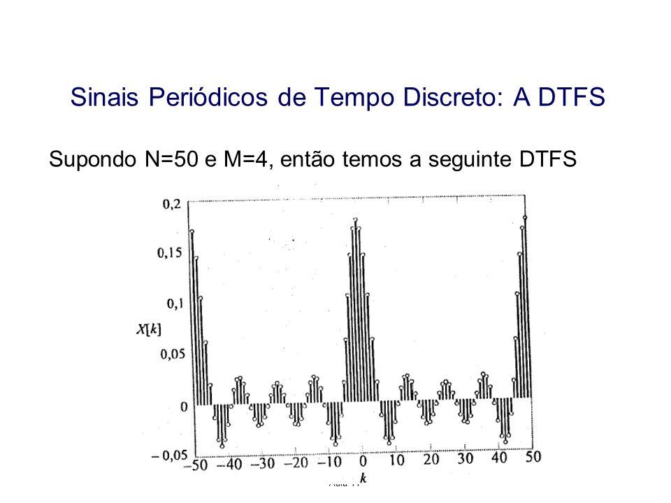 Aula 11 Supondo N=50 e M=4, então temos a seguinte DTFS Sinais Periódicos de Tempo Discreto: A DTFS