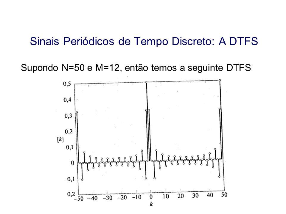 Aula 11 Supondo N=50 e M=12, então temos a seguinte DTFS Sinais Periódicos de Tempo Discreto: A DTFS