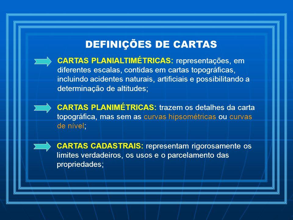 DEFINIÇÕES DE CARTAS CARTAS PLANIALTIMÉTRICAS: representações, em diferentes escalas, contidas em cartas topográficas, incluindo acidentes naturais, a