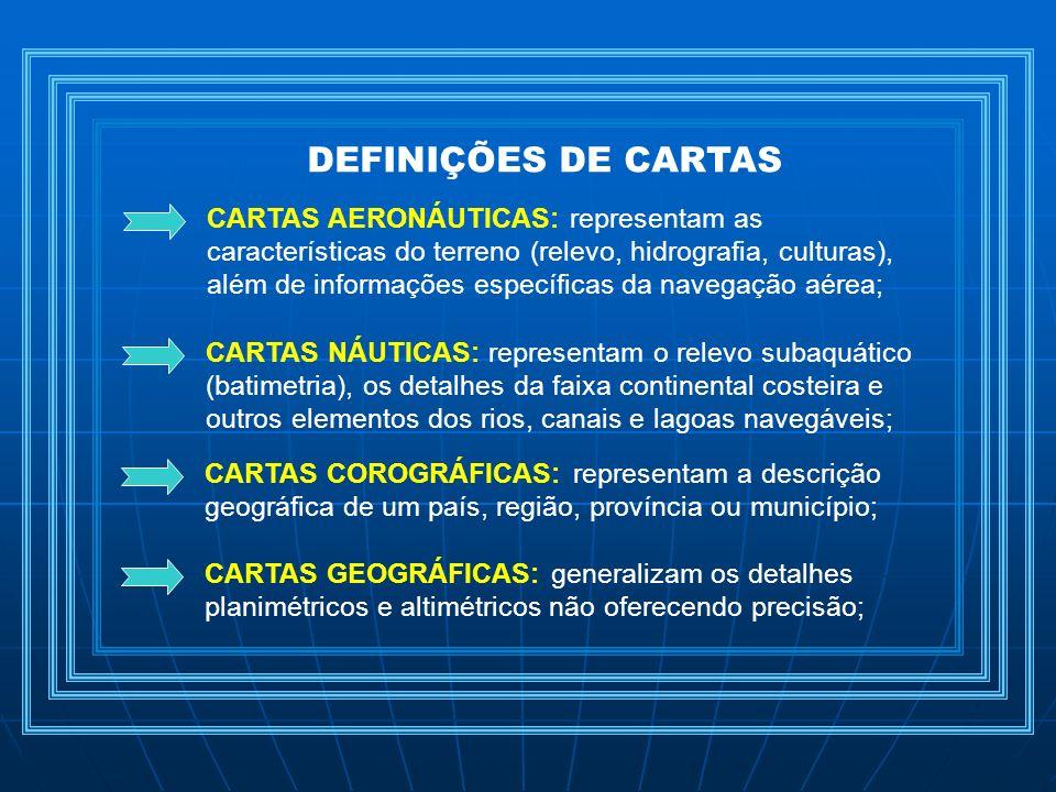 DEFINIÇÕES DE CARTAS CARTAS AERONÁUTICAS: representam as características do terreno (relevo, hidrografia, culturas), além de informações específicas d