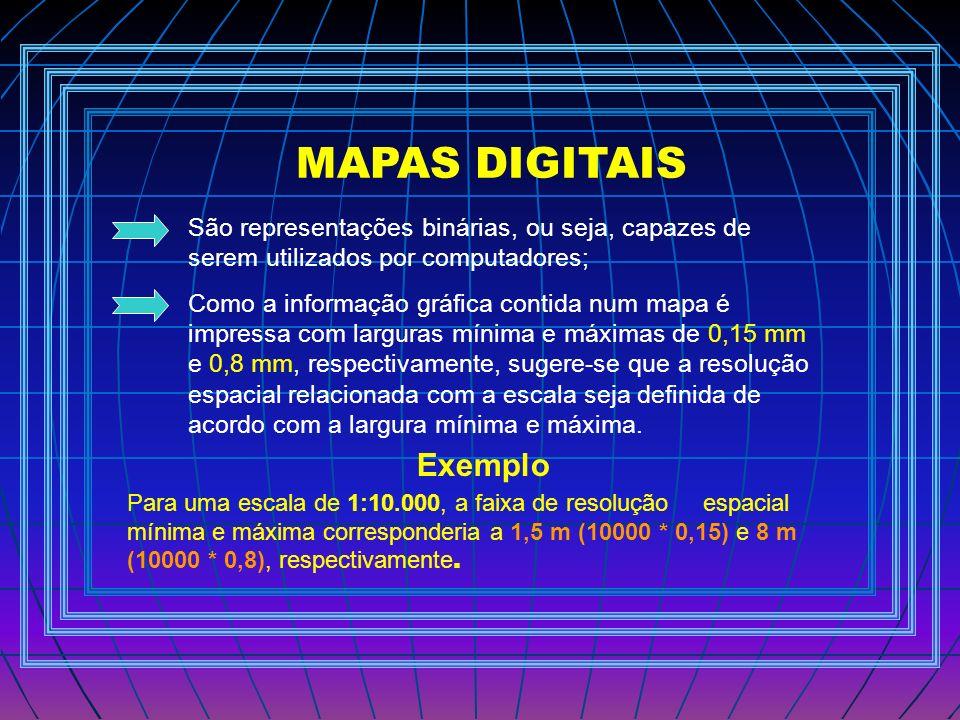 MAPAS DIGITAIS São representações binárias, ou seja, capazes de serem utilizados por computadores; Como a informação gráfica contida num mapa é impres