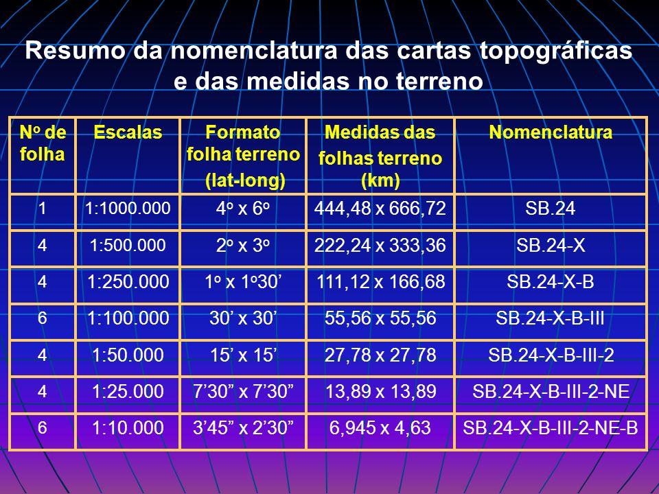 6 4 4 6 4 4 1 N o de folha SB.24-X-B-III-2-NE-B6,945 x 4,63345 x 2301:10.000 SB.24-X-B-III-2-NE13,89 x 13,89730 x 7301:25.000 SB.24-X-B-III-227,78 x 2