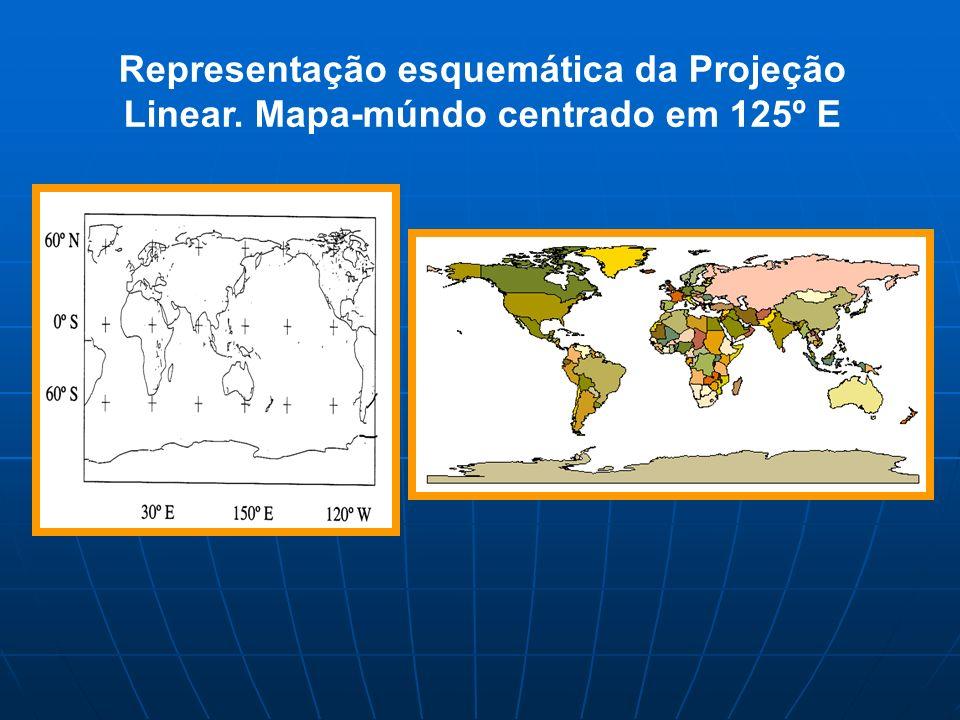 Representação esquemática da Projeção Linear. Mapa-múndo centrado em 125º E