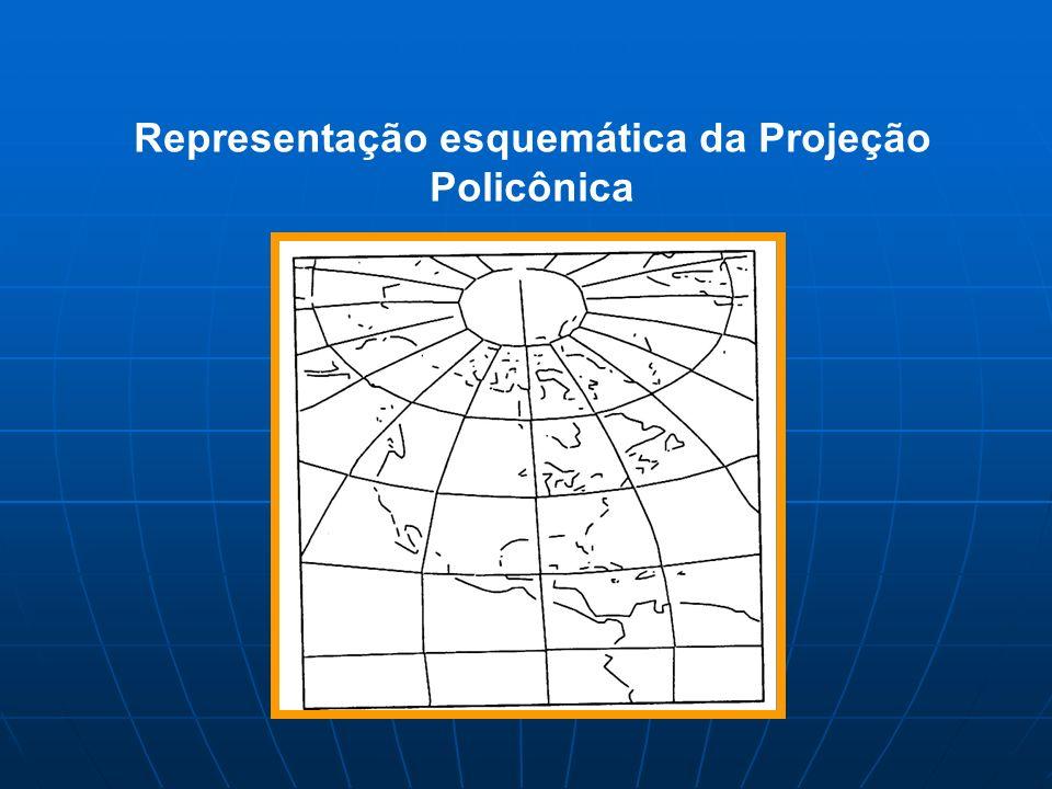 Representação esquemática da Projeção Policônica