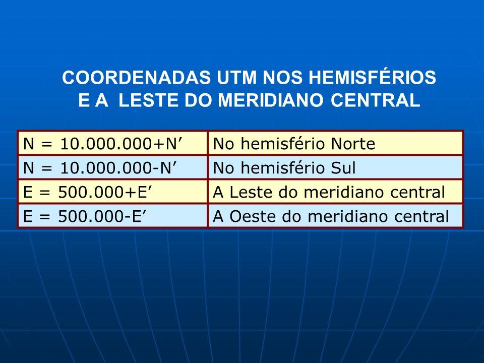 COORDENADAS UTM NOS HEMISFÉRIOS E A LESTE DO MERIDIANO CENTRAL N = 10.000.000+NNo hemisfério Norte N = 10.000.000-NNo hemisfério Sul E = 500.000+EA Le