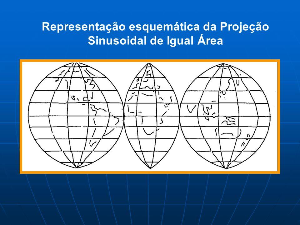 Representação esquemática da Projeção Sinusoidal de Igual Área