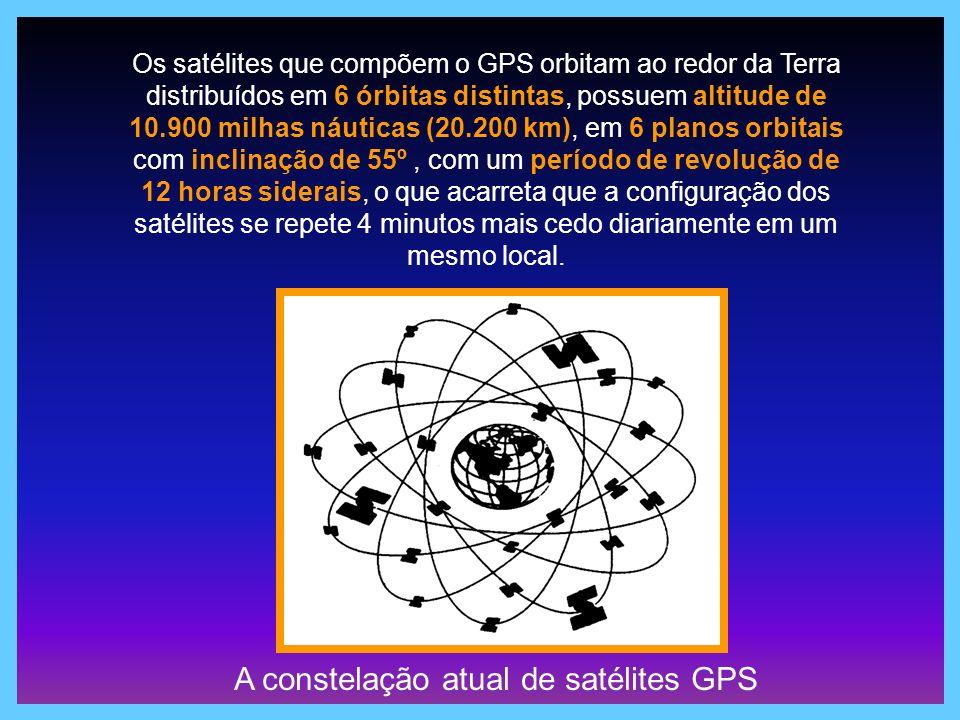 Os satélites que compõem o GPS orbitam ao redor da Terra distribuídos em 6 órbitas distintas, possuem altitude de 10.900 milhas náuticas (20.200 km),