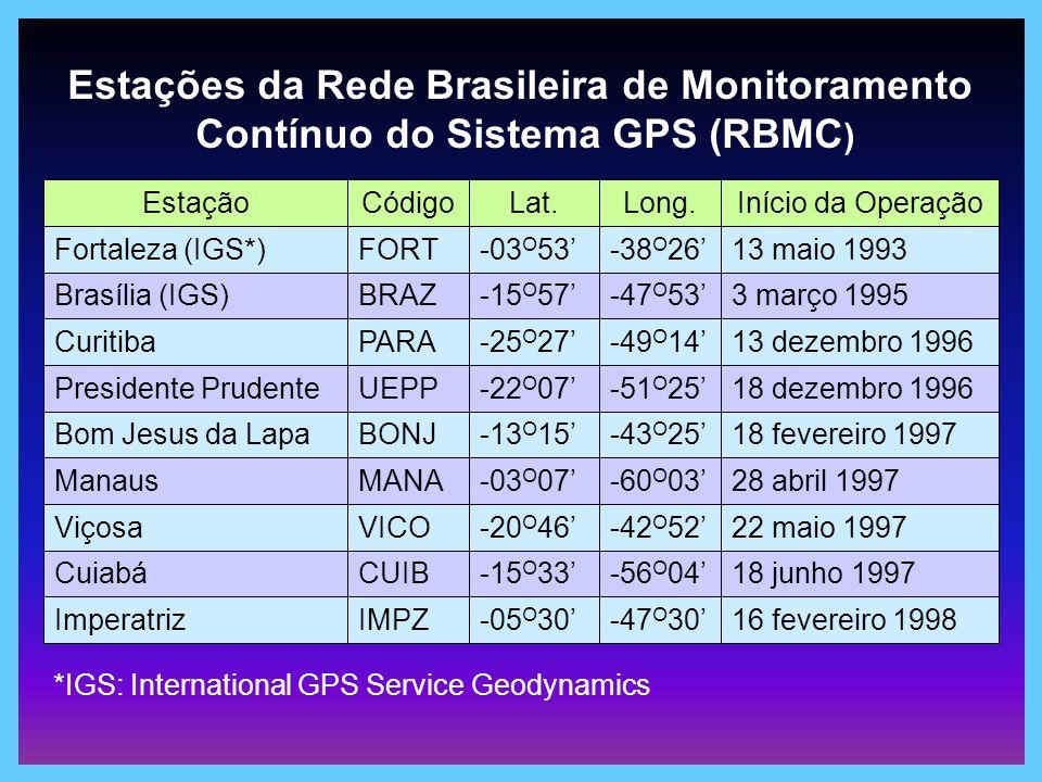 Estações da Rede Brasileira de Monitoramento Contínuo do Sistema GPS (RBMC ) 16 fevereiro 1998-47 O 30-05 O 30IMPZImperatriz 18 junho 1997-56 O 04-15
