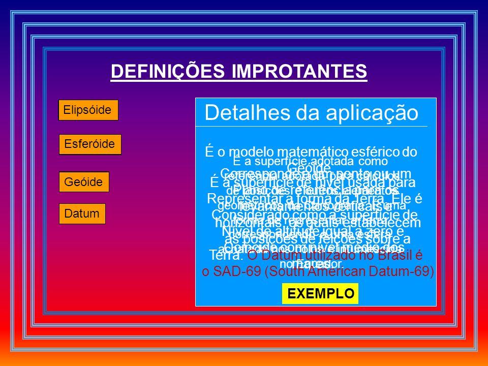 DEFINIÇÕES IMPROTANTES Elipsóide Esferóide Geóide Datum Detalhes da aplicação É a superfície adotada como referência adotada para cálculos de posições