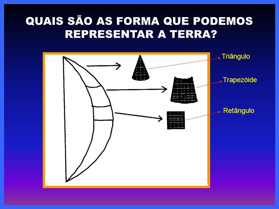 QUAIS SÃO AS FORMA QUE PODEMOS REPRESENTAR A TERRA? Triângulo Trapezóide Retângulo