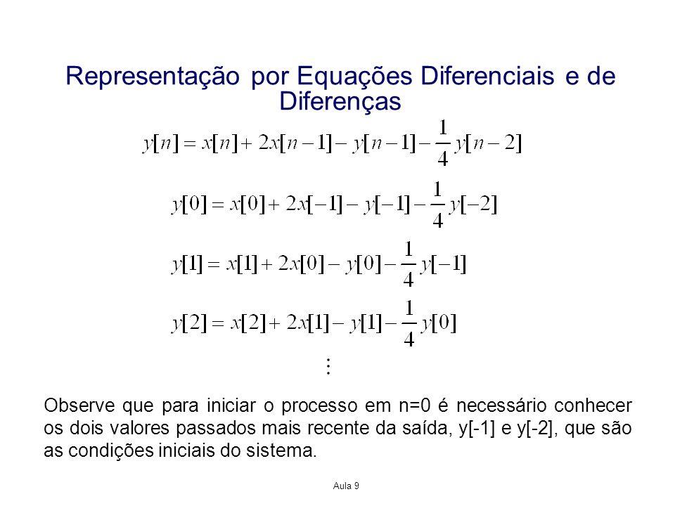 Aula 9 Representação por Equações Diferenciais e de Diferenças Observe que para iniciar o processo em n=0 é necessário conhecer os dois valores passados mais recente da saída, y[-1] e y[-2], que são as condições iniciais do sistema.