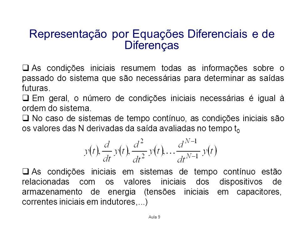 Aula 9 Representação por Equações Diferenciais e de Diferenças As condições iniciais resumem todas as informações sobre o passado do sistema que são necessárias para determinar as saídas futuras.