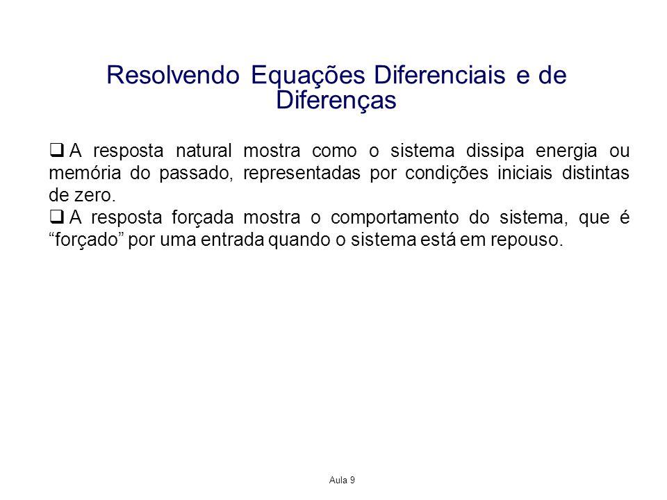 Aula 9 Resolvendo Equações Diferenciais e de Diferenças A resposta natural mostra como o sistema dissipa energia ou memória do passado, representadas por condições iniciais distintas de zero.