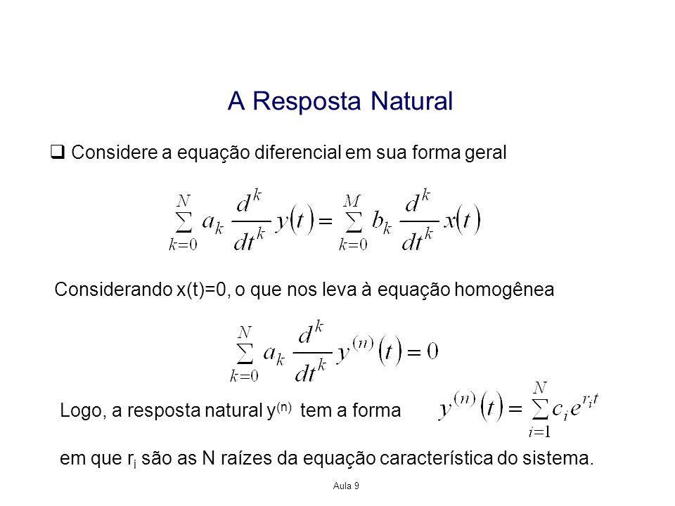 Aula 9 A Resposta Natural Considere a equação diferencial em sua forma geral Considerando x(t)=0, o que nos leva à equação homogênea Logo, a resposta