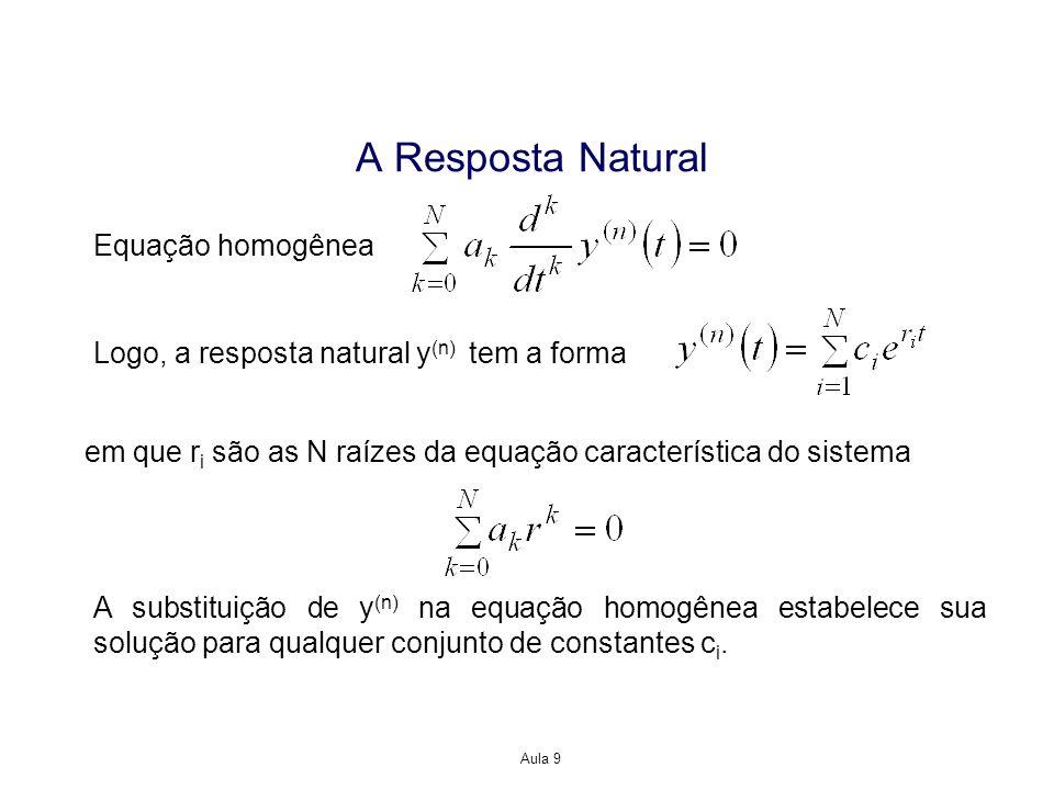 Aula 9 A Resposta Natural Equação homogênea Logo, a resposta natural y (n) tem a forma em que r i são as N raízes da equação característica do sistema A substituição de y (n) na equação homogênea estabelece sua solução para qualquer conjunto de constantes c i.