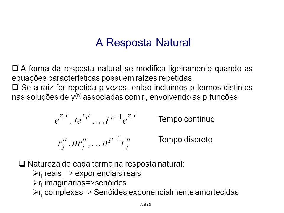 Aula 9 A Resposta Natural A forma da resposta natural se modifica ligeiramente quando as equações características possuem raízes repetidas. Se a raiz