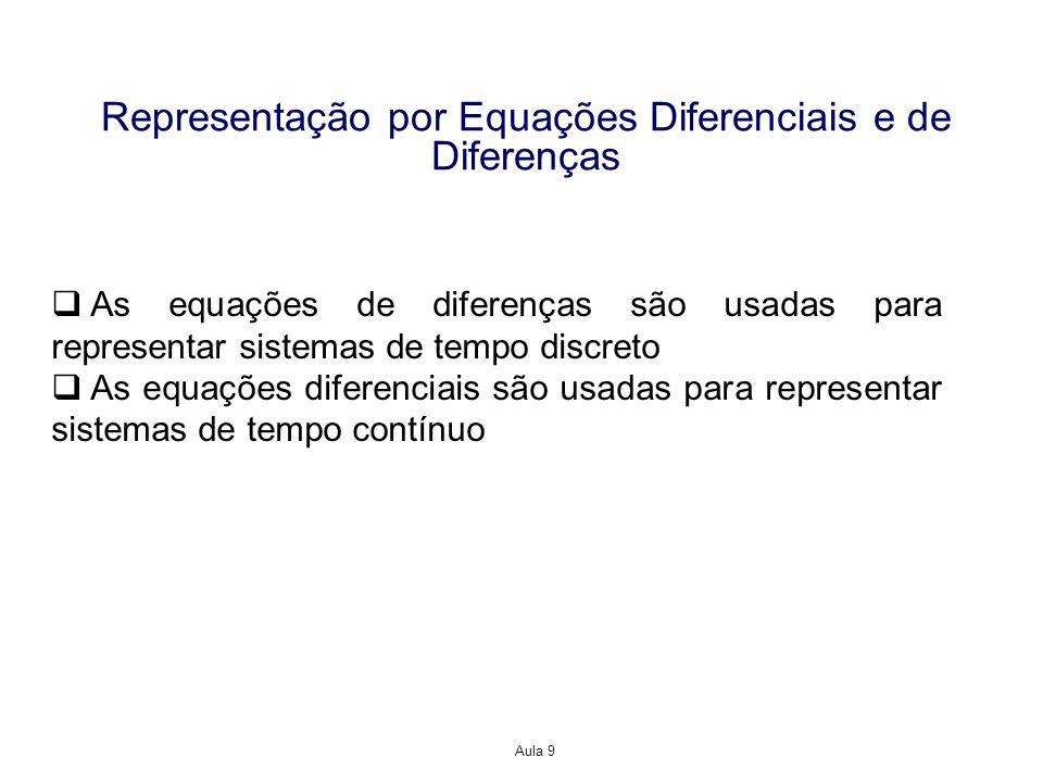 Aula 9 Representação por Equações Diferenciais e de Diferenças As equações de diferenças são usadas para representar sistemas de tempo discreto As equações diferenciais são usadas para representar sistemas de tempo contínuo