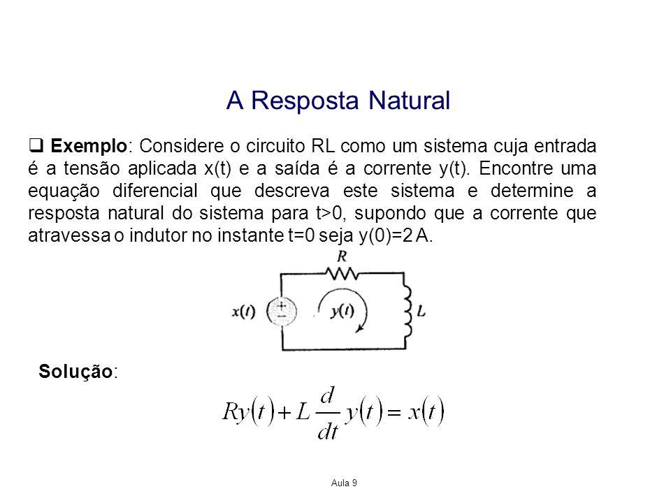 Aula 9 A Resposta Natural Exemplo: Considere o circuito RL como um sistema cuja entrada é a tensão aplicada x(t) e a saída é a corrente y(t). Encontre