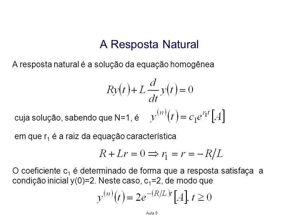 Aula 9 A Resposta Natural A resposta natural é a solução da equação homogênea cuja solução, sabendo que N=1, é em que r 1 é a raiz da equação característica O coeficiente c 1 é determinado de forma que a resposta satisfaça a condição inicial y(0)=2.