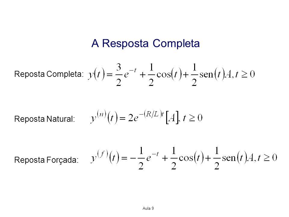 Aula 9 A Resposta Completa Reposta Completa: Reposta Natural: Reposta Forçada: