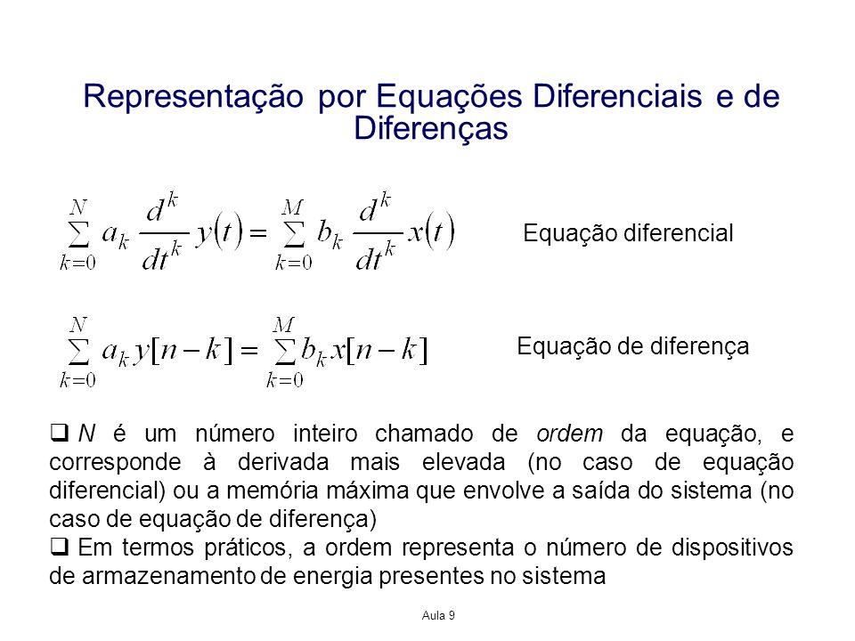 Aula 9 Representação por Equações Diferenciais e de Diferenças Exemplo 1: Sistema RLC Observe que a ordem N é 2 e o sistema possui dois elementos de armazenamento de energia: o capacitor e o indutor.
