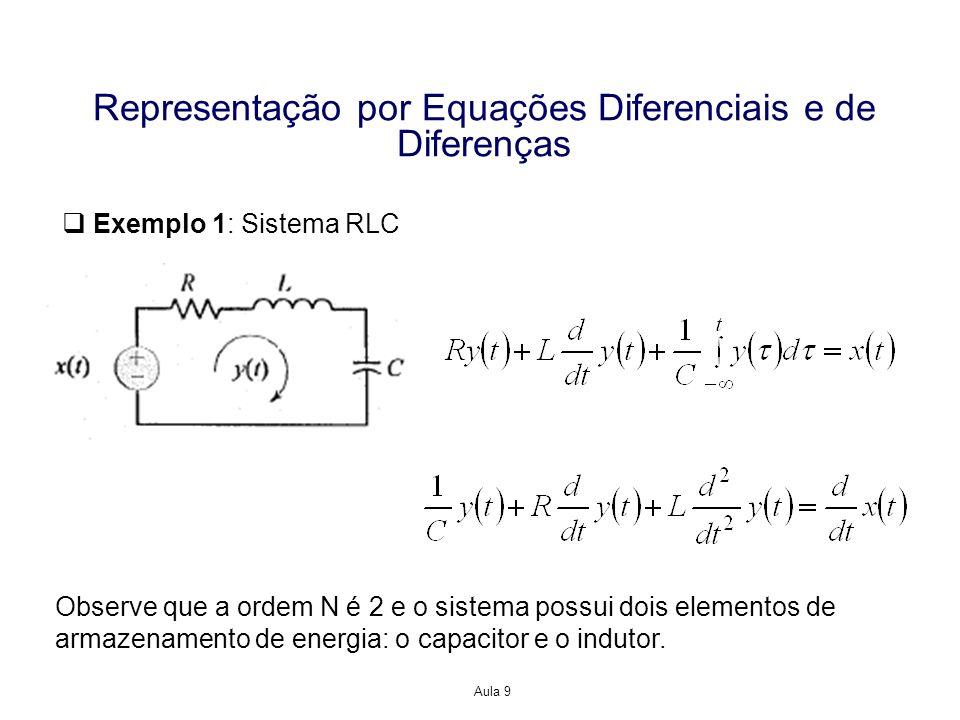 Aula 9 Representação por Equações Diferenciais e de Diferenças Exemplo 2: Sistema massa-mola Observe que a ordem N é 2 e o sistema possui dois elementos de armazenamento de energia: a massa e a mola.