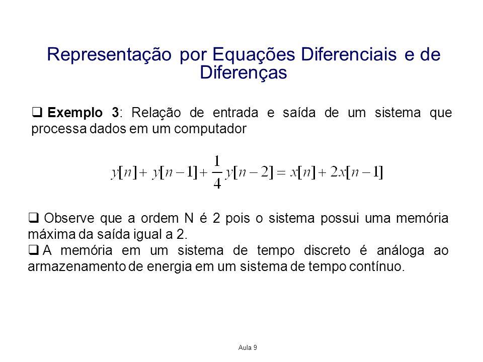Aula 9 Representação por Equações Diferenciais e de Diferenças Exemplo 3: Relação de entrada e saída de um sistema que processa dados em um computador