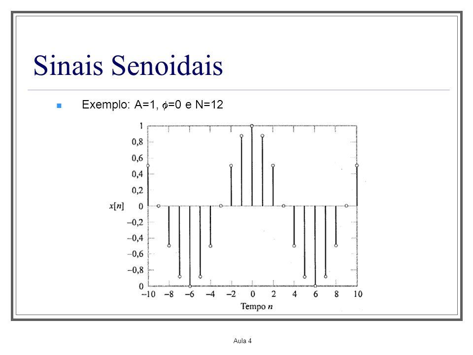 Aula 4 Sinais Senoidais Exemplo: A=1, =0 e N=12